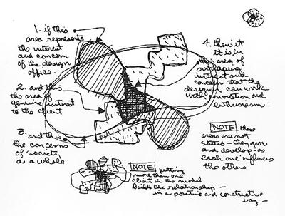 eamesdiagramofdesign.png